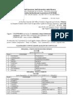 Usp Catania - Elenco Convocati Nomine ruolo Primaria Infanzia 2010/2011