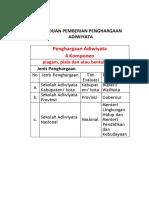 8-kelengkapan-dokumen-adiwiyata-2012.docx