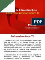 01.Evolución Infraectructura TI
