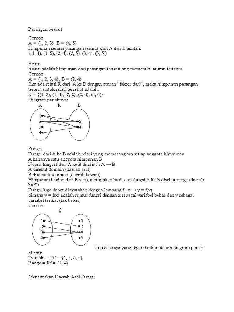 Fungsi matematikas ccuart Images