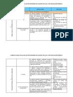 Matriz de acreditación para II.EE de educación básica
