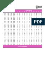 WFH_girls_2_5_percentiles.pdf
