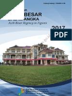 Kabupaten Aceh Besar Dalam Angka 2017
