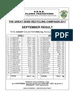 Recycling Result SEPTEMBER 2017