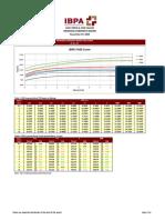 20151127 EOD Pricing CB
