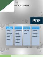 Lean_Accounting.pptx
