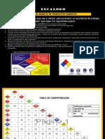 Anexos Manejo de Productos Quimicos (1)