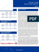 2017 Q3 Net Lease Drug Store Report | The Boulder Group