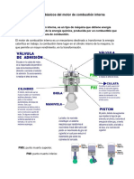 Principios básicos del motor de combustión interna.docx
