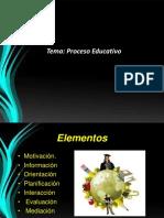 0.2  elementosdelprocesoeducativo
