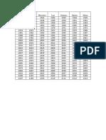 Tabela Dos Anos Planetários Atualizado Em 2016