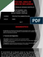 diagnostico PROYECTOS