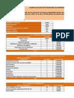 Evaluación Financiera y Análisis de Sensibilidad_Ronald_Acevedo