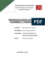 Análisis Financiero y Economico