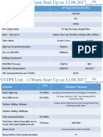 Vstps Unit - 11 Warm 20170912