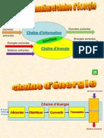 Chaine Information Energie Light