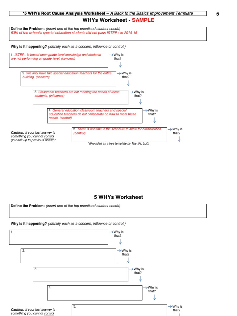 5 Whys Template map north south america light circuit diagram