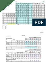Control de Producción - Marzo (5)