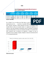 Chile-Analisis.docx