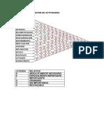 Diagrama de Relacion de Actividades