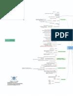 Processo Civil - jurisdição.pdf