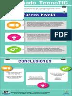 Infografía Refuerzo Nivel 3