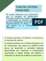 Estructuradelsistemafinanciero 150606161942 Lva1 App6891