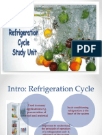Chapter 1 Refrigeration Cycle