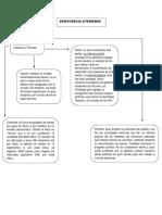 Cuadro Conceptual de Democracia Ateniense (1)