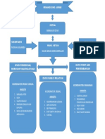 Contoh Stuktur Organisasi KSPM