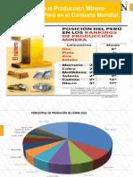 Posición de La Producción Minero Metalúrgia en El Contexto Mundia