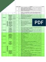 Gfpi-f-018 Planeación Ficha 1131147 Gth - d2017