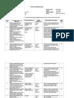 SAP TeoriBahasaAutomata - Kompetensi - 2015
