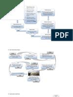 SOP_ADMINITRASI_KEPEGAWAIAN.pdf