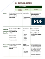 Summary Table of Statistical Tests.pdf