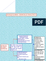 Desequilibrio Hidroelectrolítico Semiología 2017