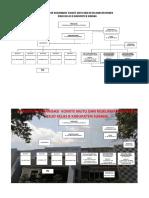 Struktur Organisasi Komite Mutu Dan Keselamatan Pasien Cetak