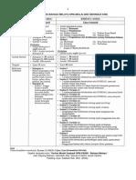 238713395-Format-Kertas-Bahasa-Melayu-Spm.pdf