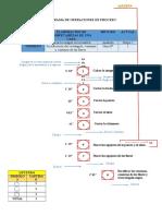 Diagrama de Operaciones de Proceso Fachada