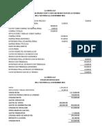 Estado de Costos de Produccion y Costos de Lo Vendido