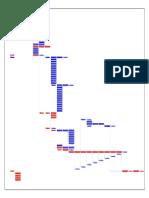 06 - Diagrama de Redes