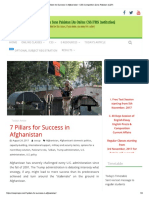 7 Pillars for Success in Afghanistan - CSS Competition Zone Pakistan (CZP)