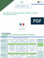 GBCP_CPTA02_Formation_articulation.pptx