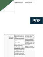 actividad 3 de sociologia.docx