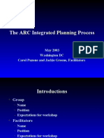 May 2003IPtraining