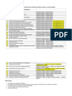 Listado de Instrumentos Para El Protocolo