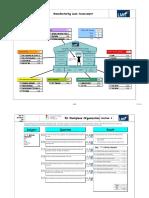 Sheet Metal Lean Assessment