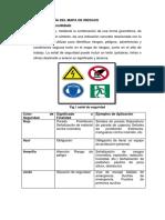 simbologia de riesgos.docx