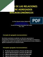 Relaciones Agregados Macroeconomicos 130304115706 Phpapp01