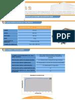 F T Inversor Autonomo Isoverter 3000 Esp